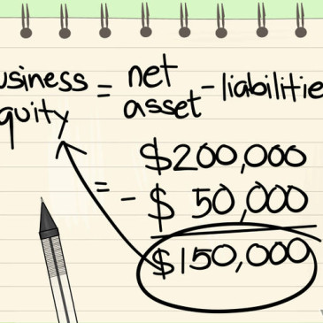 HOW TO CALCULATE A BUSINESS' EQUITY