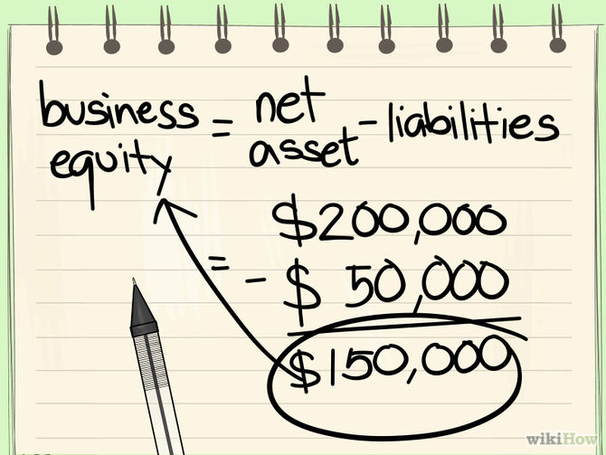 how to calculate return on equity